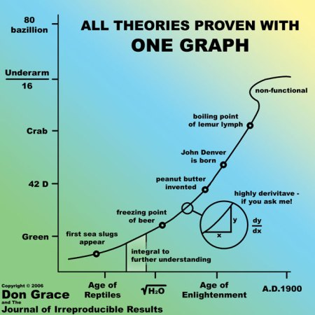 one-graph