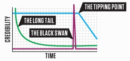 tail-swan-tipping