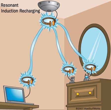 The Possibility Of Wireless Electricity | Steps & Leaps