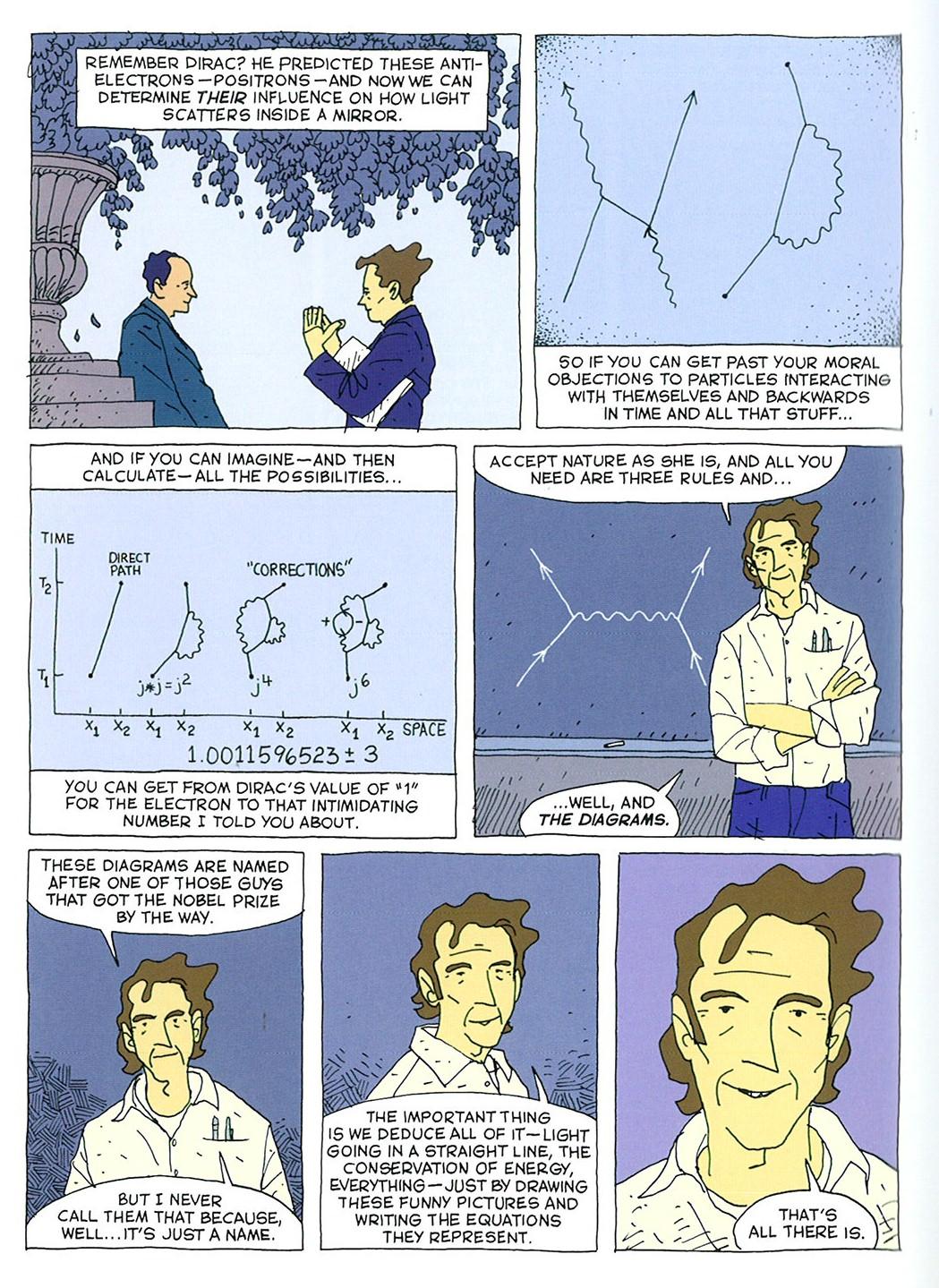 Feynman Ottaviani Pdf