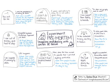 20121210-business-planning-experiment-premortem