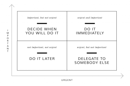 Eisenhower Matrix